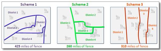 3 schemes