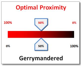 OP vs Gerry